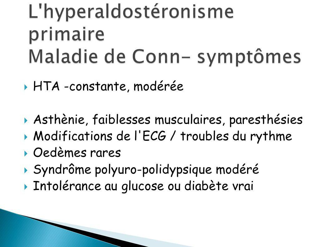 L hyperaldostéronisme primaire Maladie de Conn- symptômes