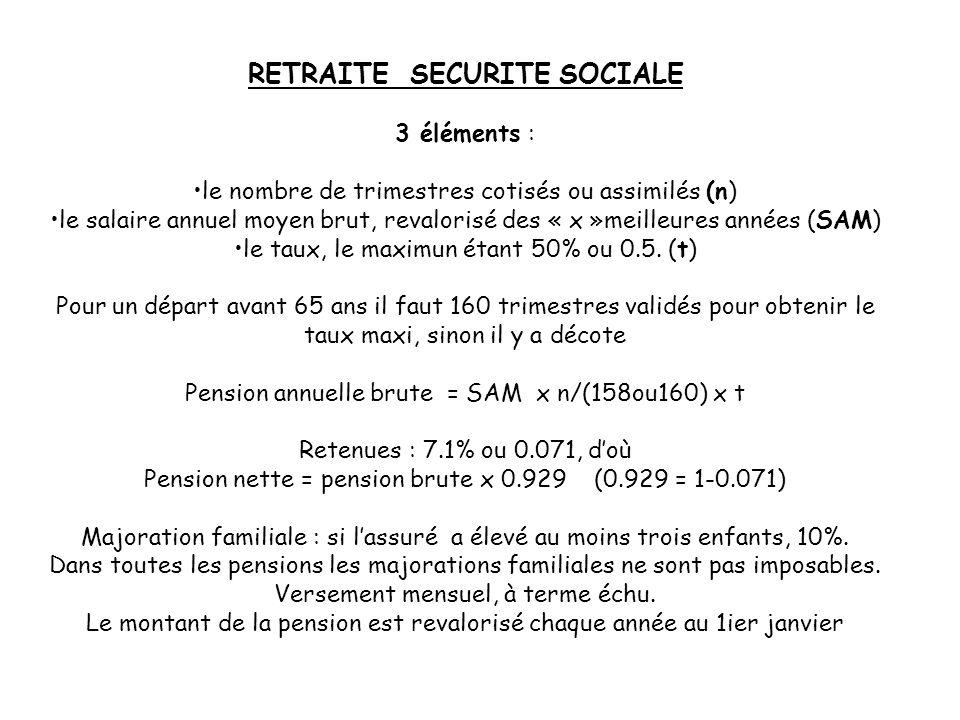 RETRAITE SECURITE SOCIALE
