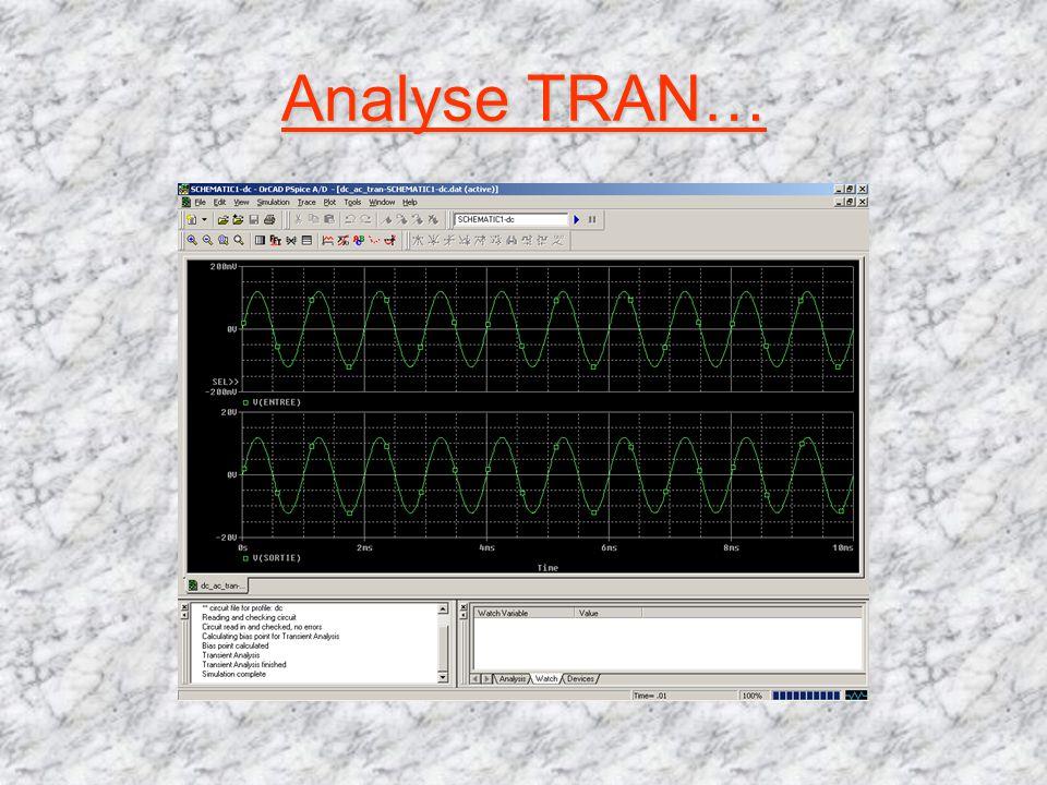 Analyse TRAN…