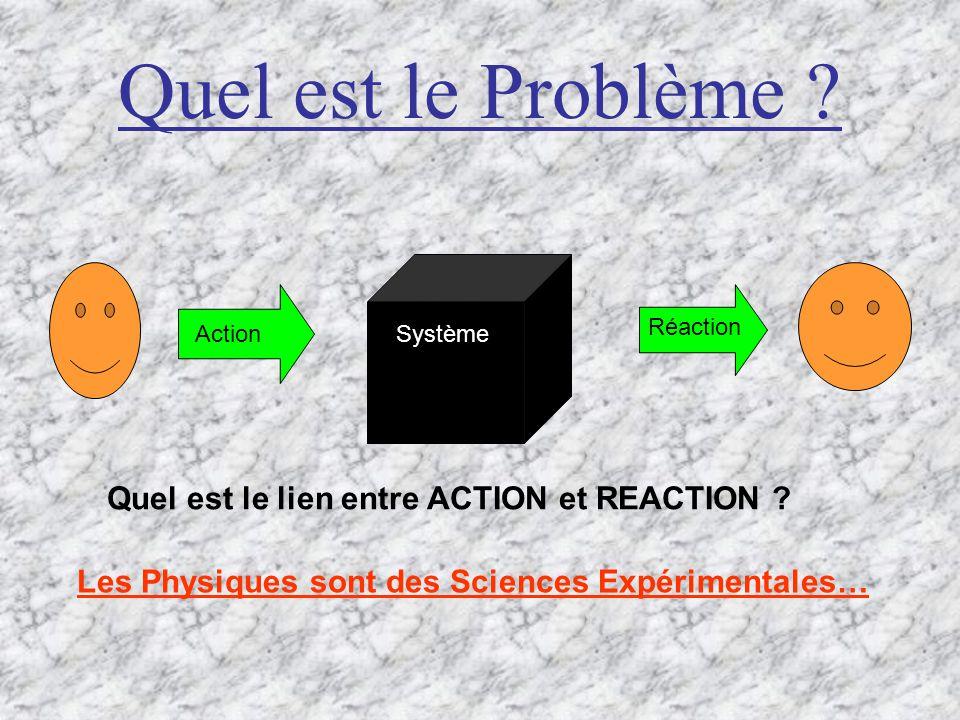 Quel est le Problème Quel est le lien entre ACTION et REACTION