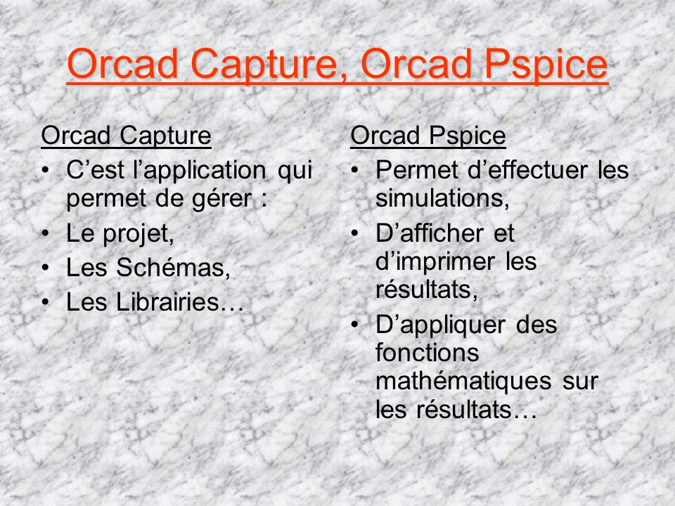 Orcad Capture, Orcad Pspice