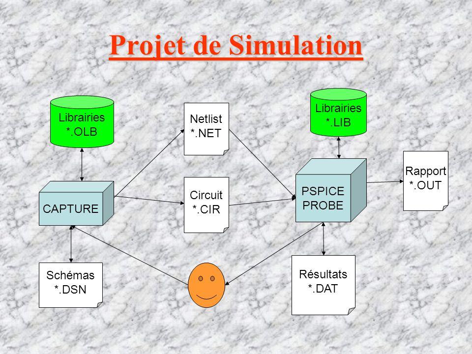 Projet de Simulation Librairies Librairies *.LIB Netlist *.OLB *.NET