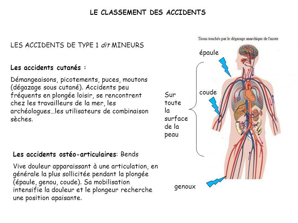 LE CLASSEMENT DES ACCIDENTS