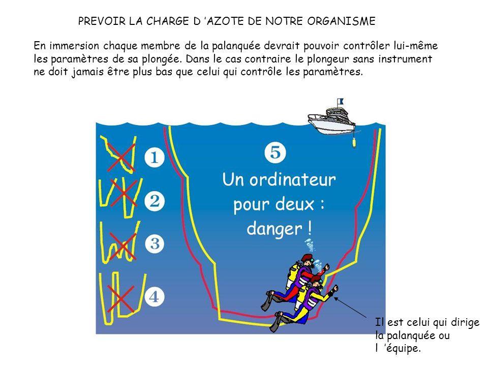 PREVOIR LA CHARGE D 'AZOTE DE NOTRE ORGANISME