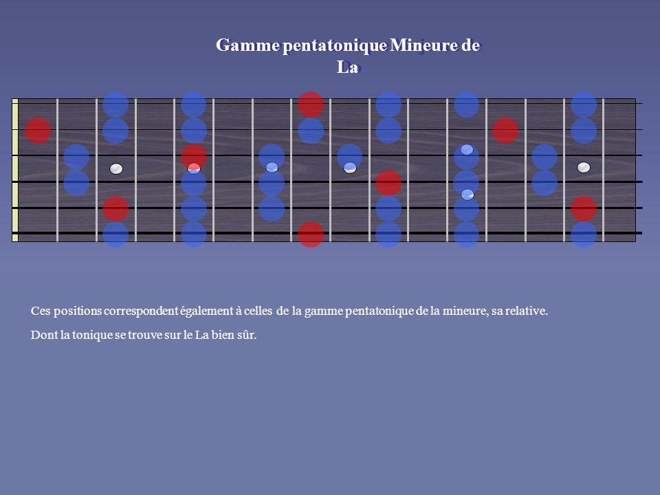 Gamme pentatonique Mineure de La Gamme pentatonique Majeure de Do