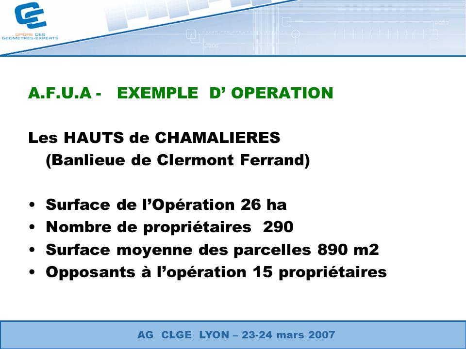 A.F.U.A - EXEMPLE D' OPERATION Les HAUTS de CHAMALIERES