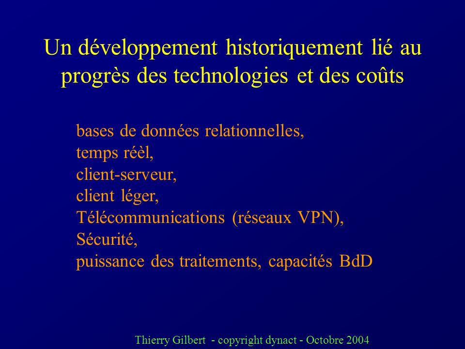 Un développement historiquement lié au progrès des technologies et des coûts