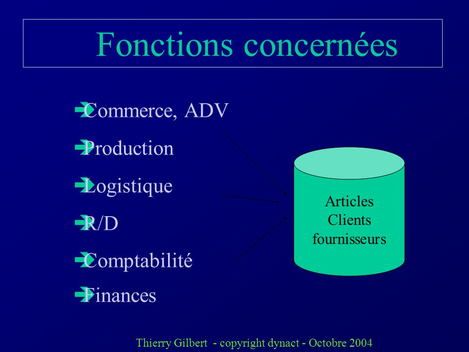 Fonctions concernées Commerce, ADV Production Logistique R/D
