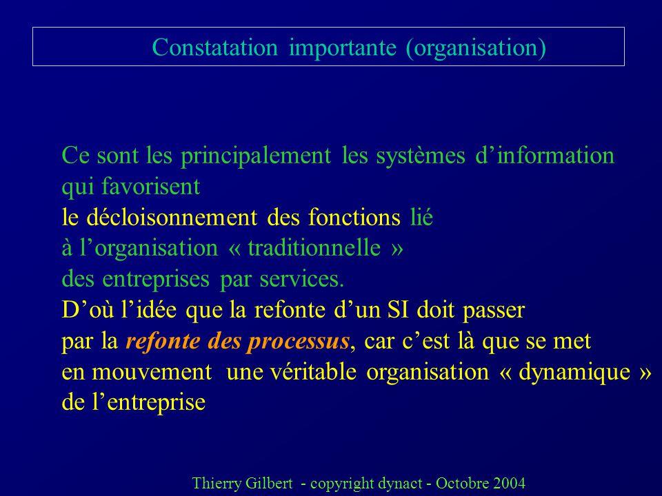 Constatation importante (organisation)