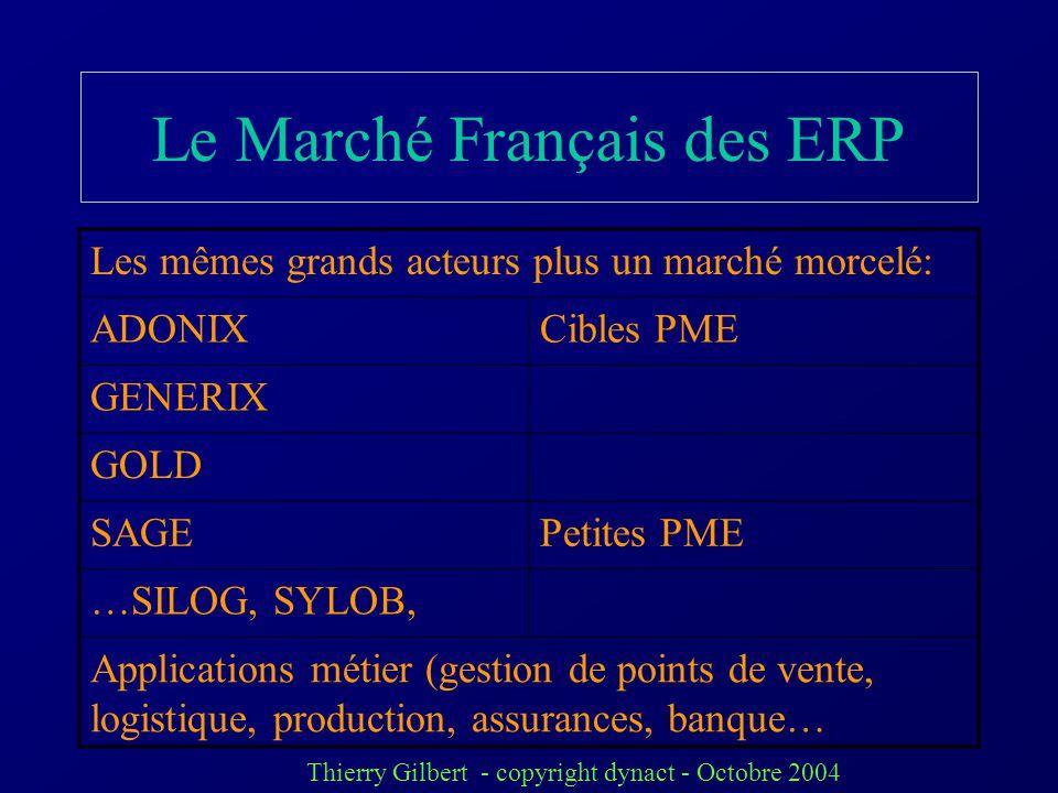 Le Marché Français des ERP