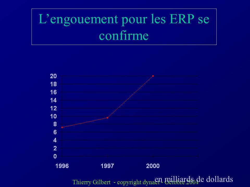 L'engouement pour les ERP se confirme