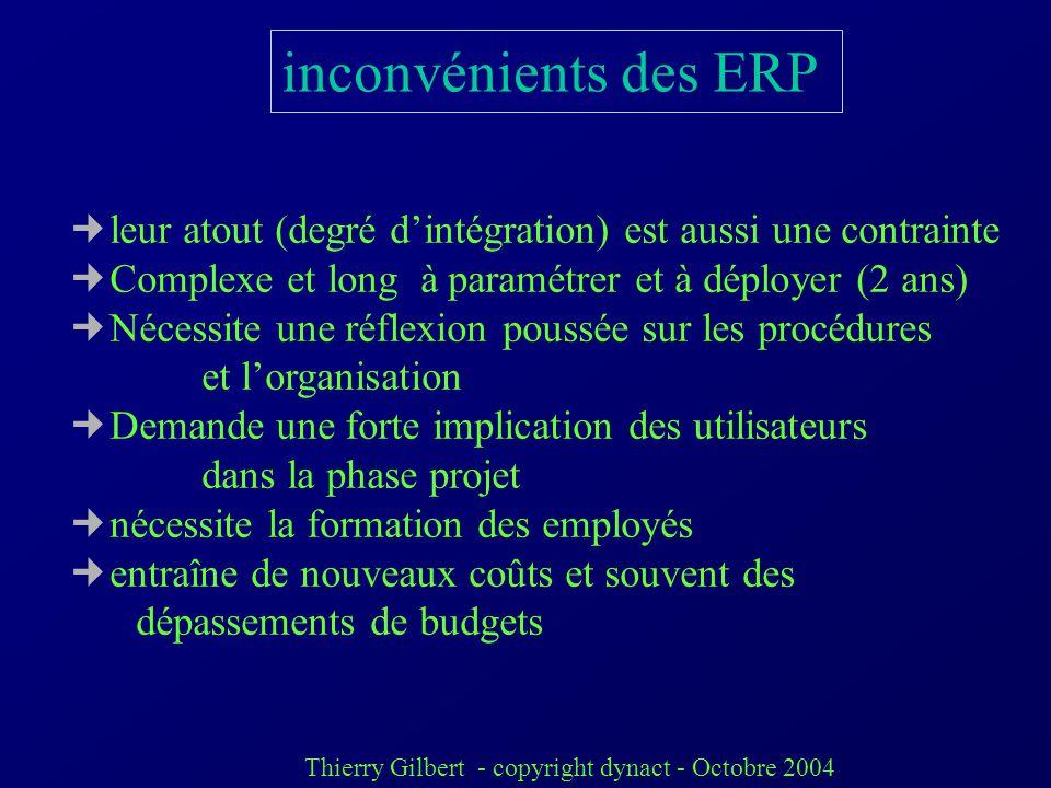 inconvénients des ERP leur atout (degré d'intégration) est aussi une contrainte. Complexe et long à paramétrer et à déployer (2 ans)