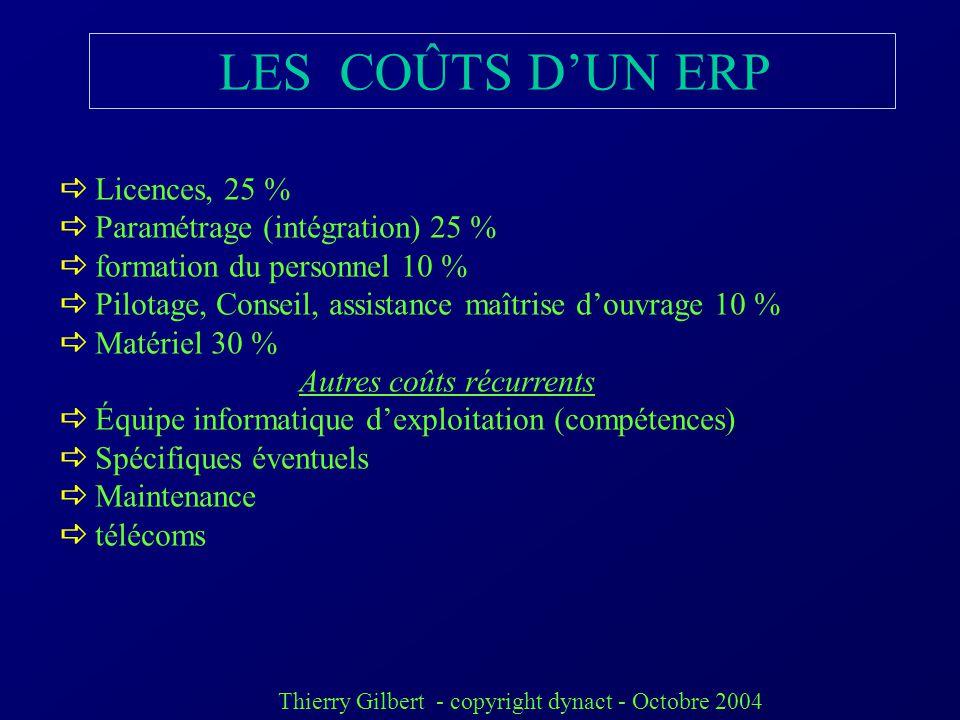 LES COÛTS D'UN ERP Licences, 25 % Paramétrage (intégration) 25 %