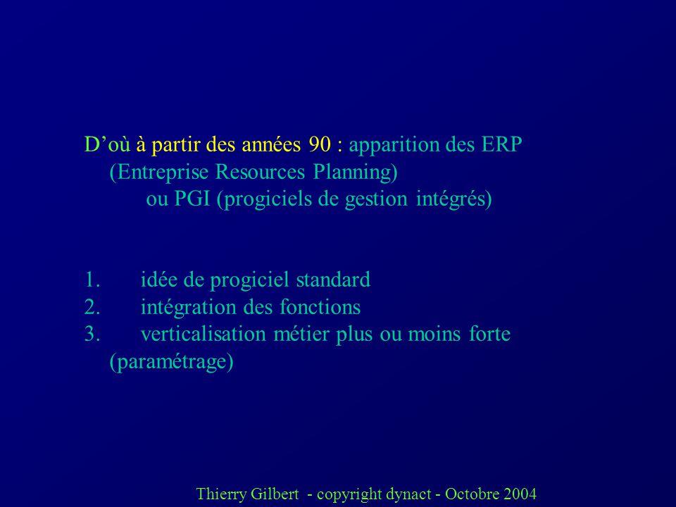 D'où à partir des années 90 : apparition des ERP (Entreprise Resources Planning)