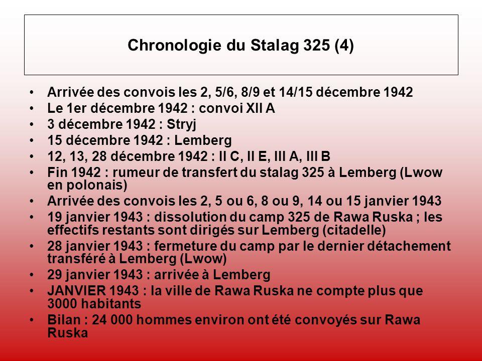 Chronologie du Stalag 325 (4)