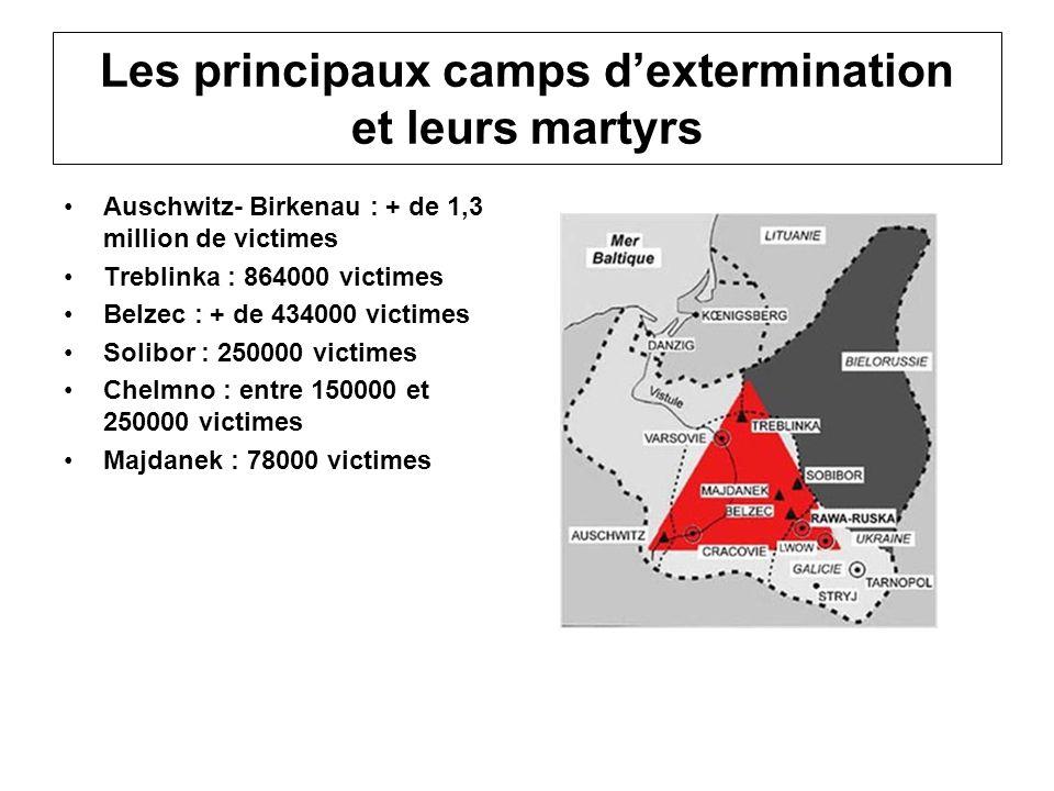 Les principaux camps d'extermination et leurs martyrs