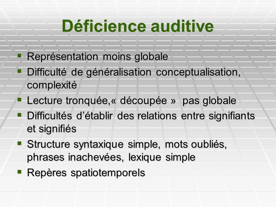 Déficience auditive Représentation moins globale