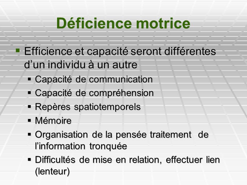 Déficience motrice Efficience et capacité seront différentes d'un individu à un autre. Capacité de communication.