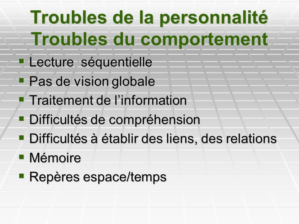 Troubles de la personnalité Troubles du comportement