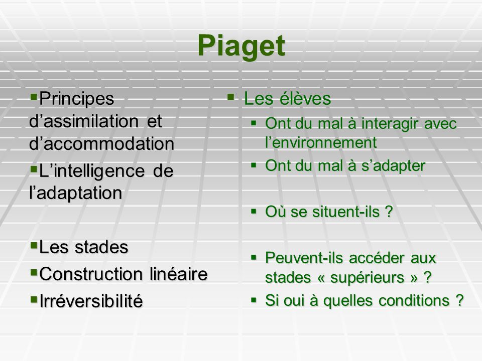 Piaget Principes d'assimilation et d'accommodation