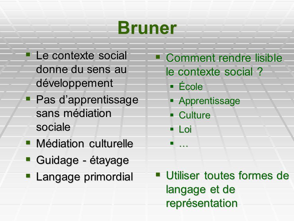 Bruner Le contexte social donne du sens au développement