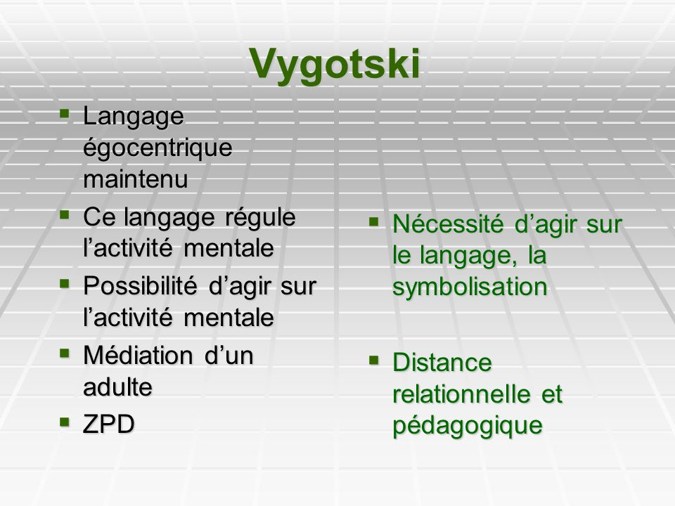 Vygotski Langage égocentrique maintenu