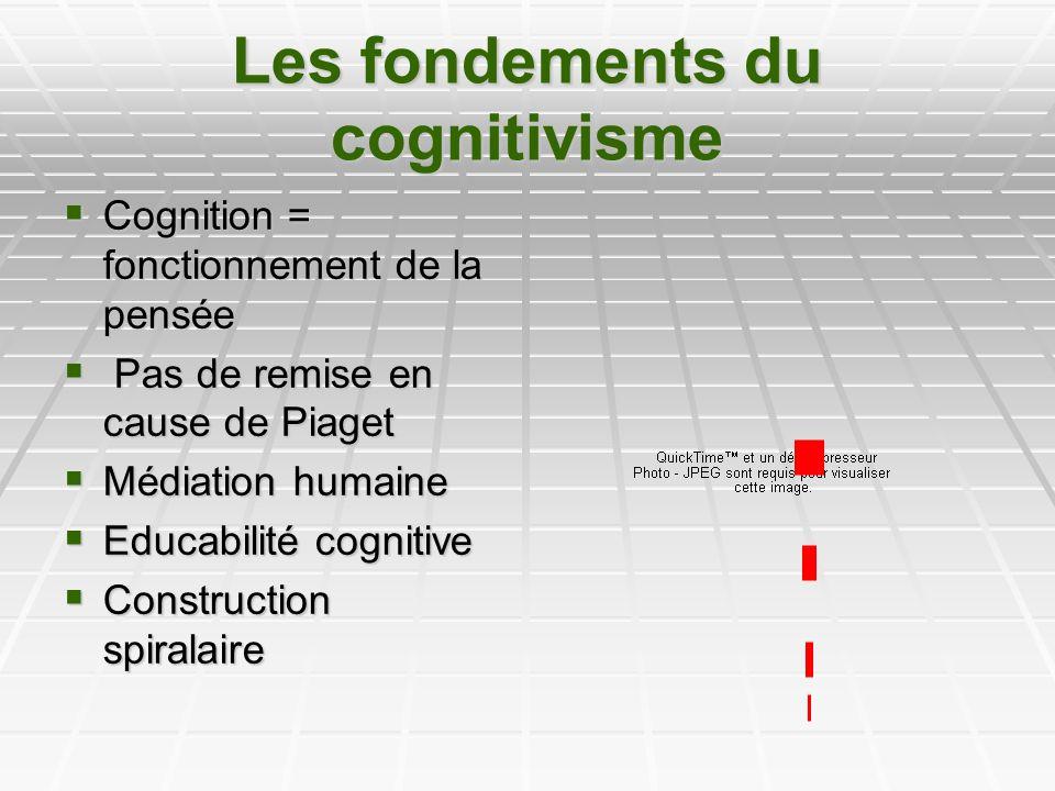 Les fondements du cognitivisme