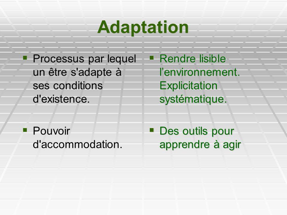 Adaptation Processus par lequel un être s adapte à ses conditions d existence. Pouvoir d accommodation.