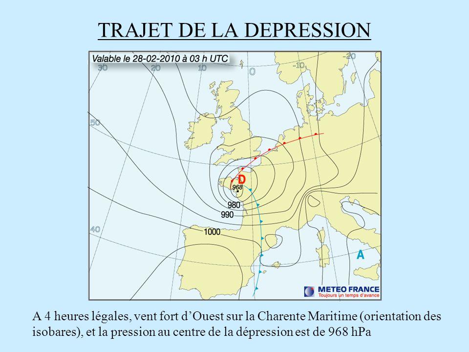 TRAJET DE LA DEPRESSION