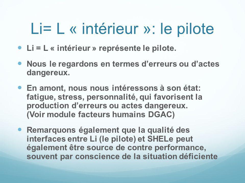 Li= L « intérieur »: le pilote