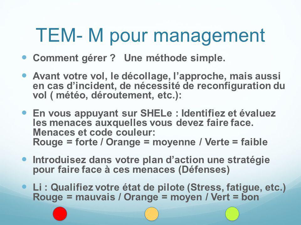 TEM- M pour management Comment gérer Une méthode simple.