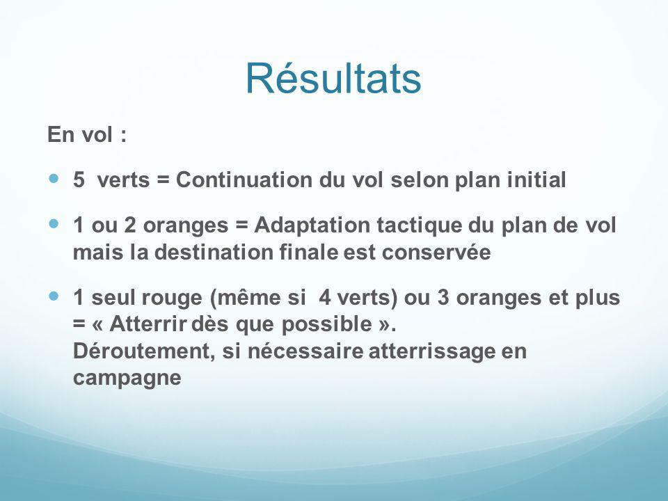 Résultats En vol : 5 verts = Continuation du vol selon plan initial