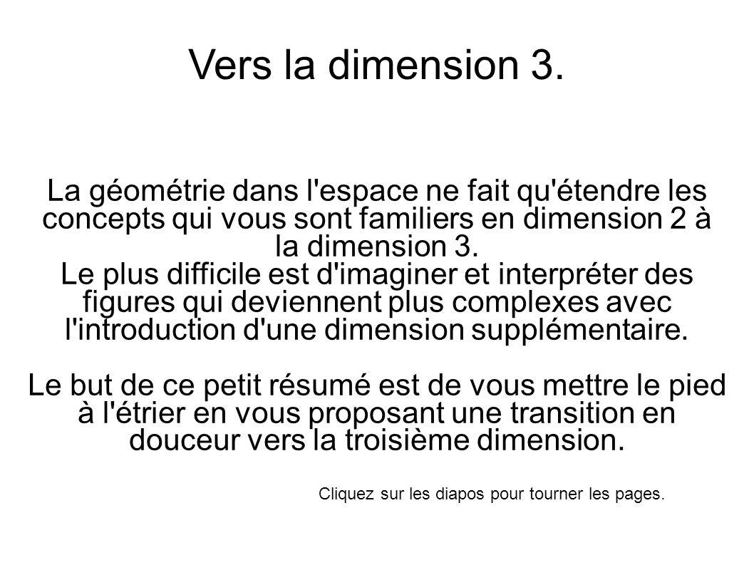 Vers la dimension 3. La géométrie dans l espace ne fait qu étendre les concepts qui vous sont familiers en dimension 2 à la dimension 3.