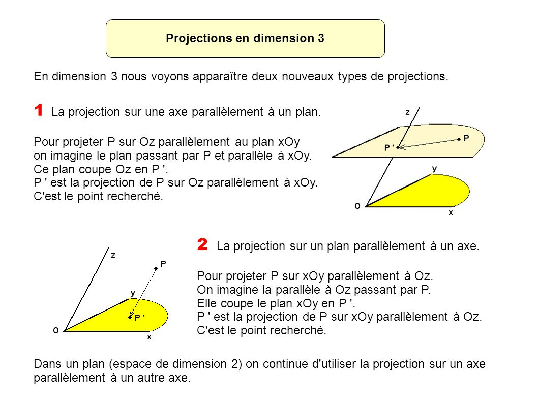 Projections en dimension 3