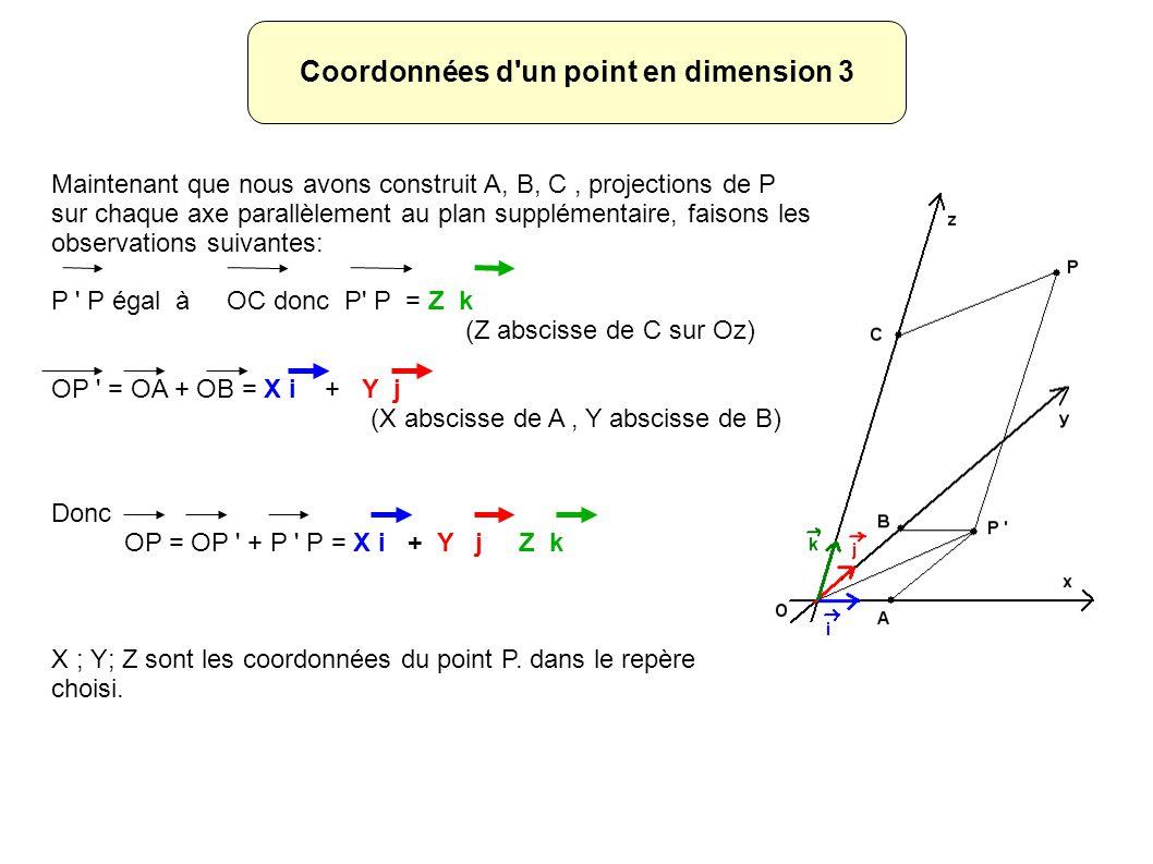 Coordonnées d un point en dimension 3