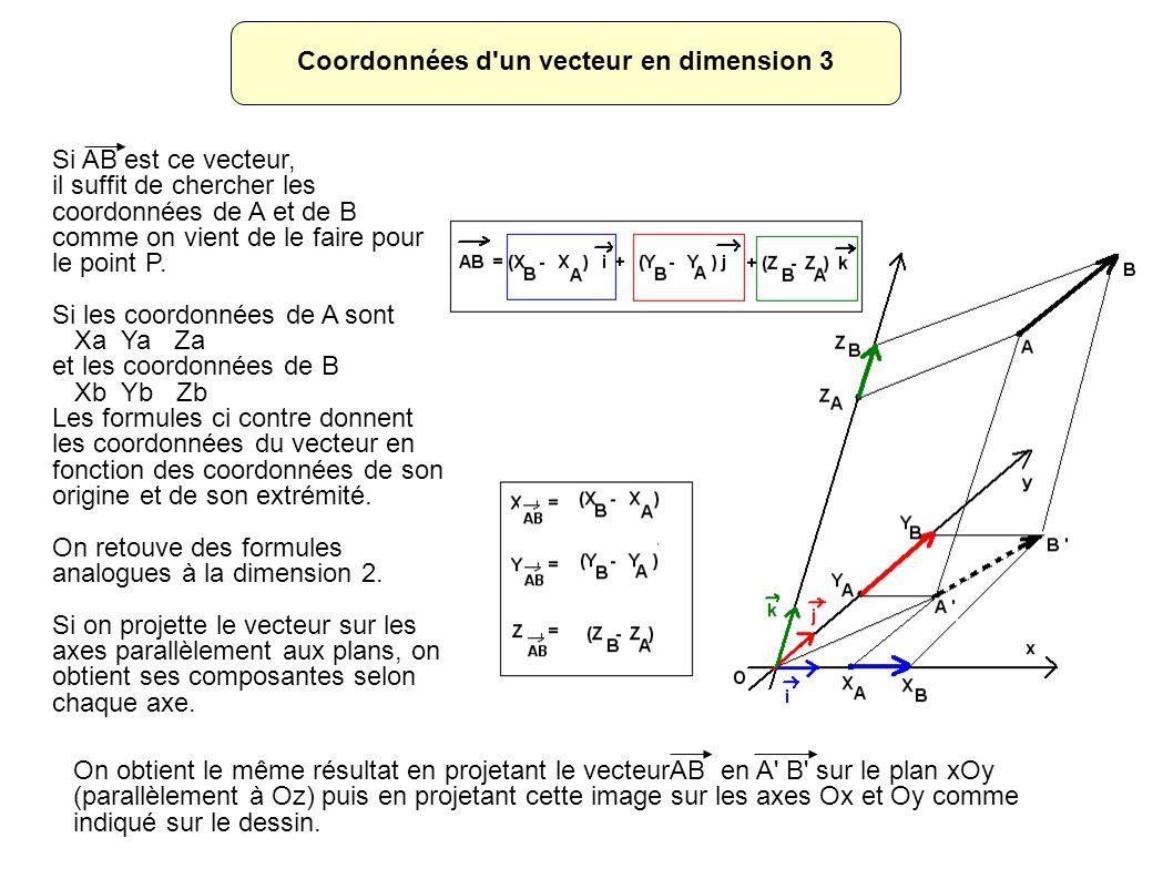 Coordonnées d un vecteur en dimension 3