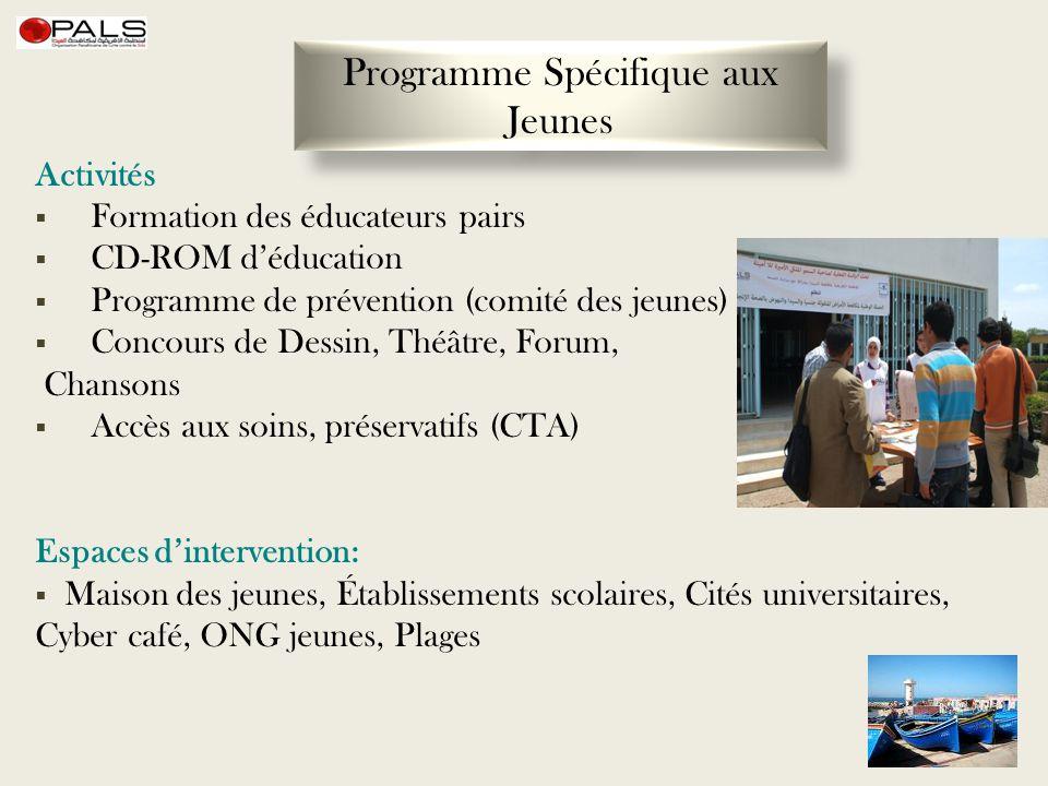 Programme Spécifique aux Jeunes
