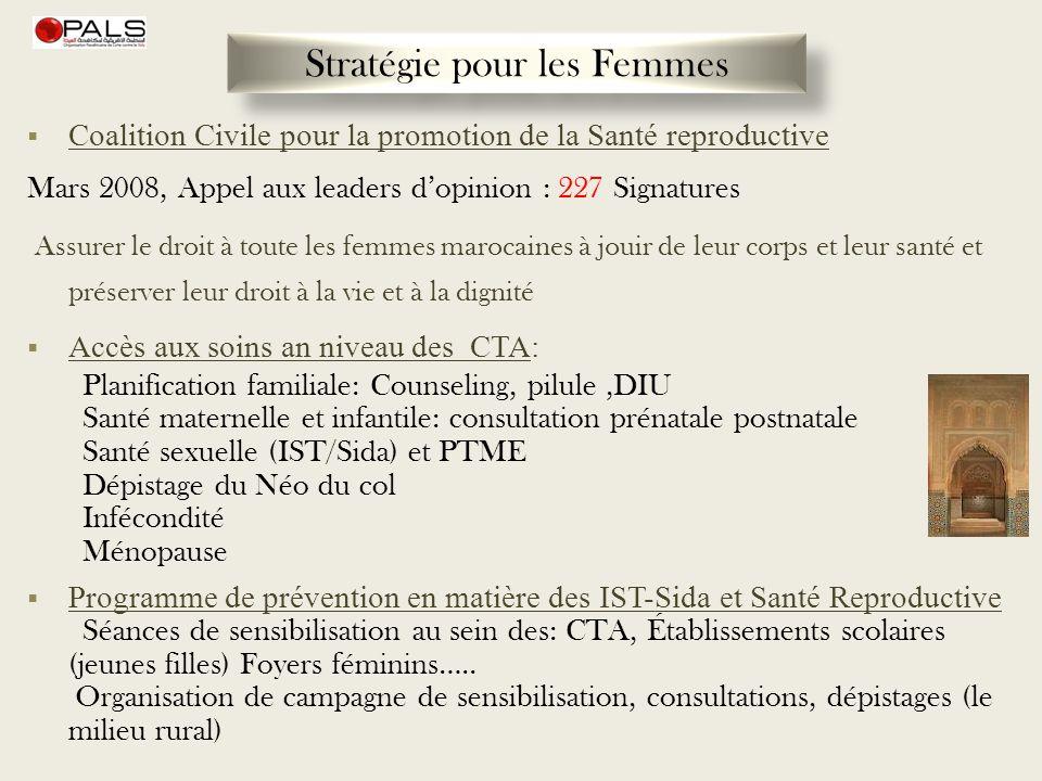 Stratégie pour les Femmes