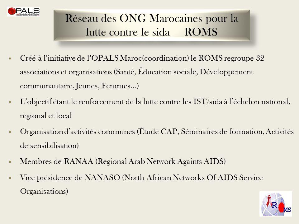Réseau des ONG Marocaines pour la lutte contre le sida ROMS