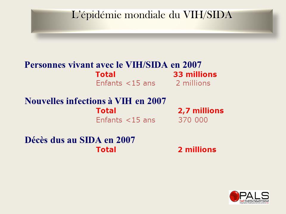 L'épidémie mondiale du VIH/SIDA