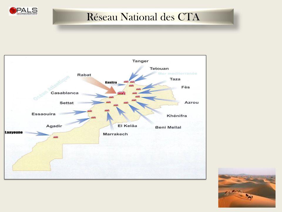 Réseau National des CTA