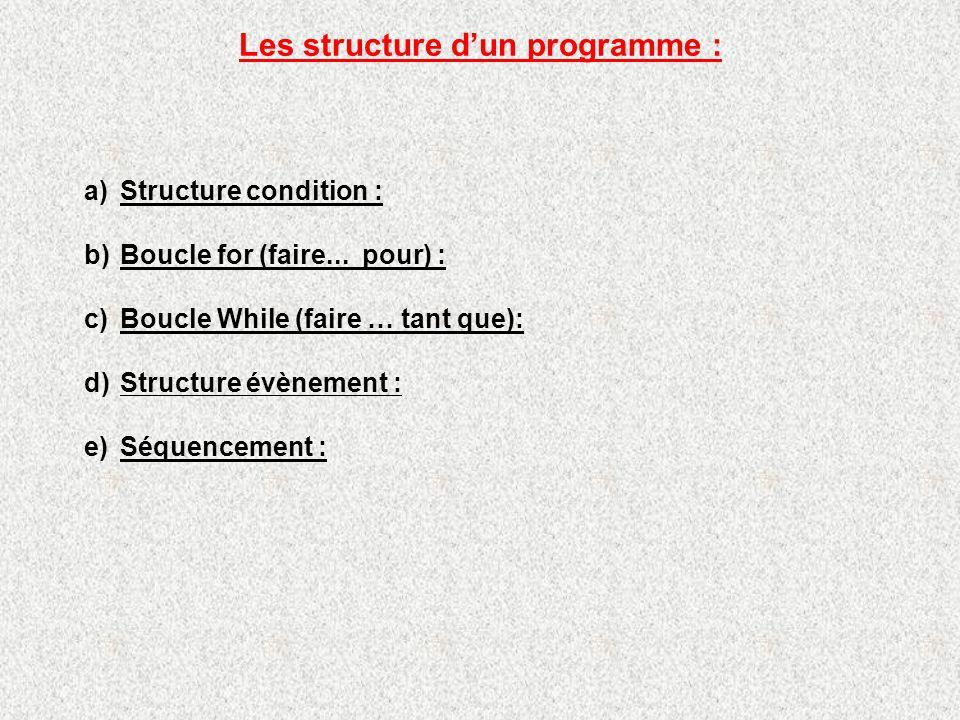 Les structure d'un programme :
