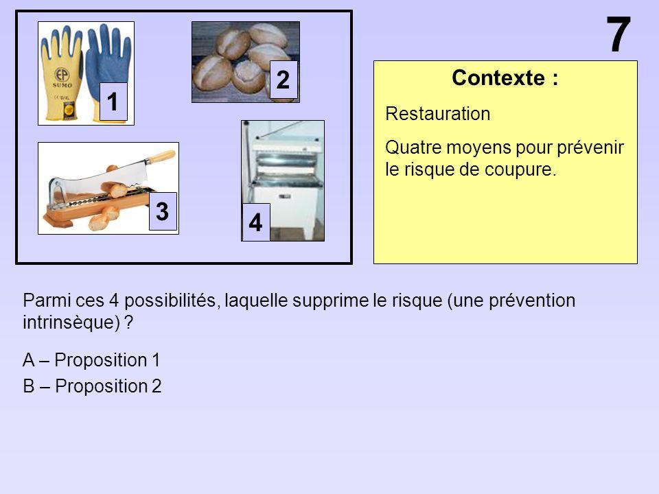 7 2 1 3 4 Contexte : Restauration
