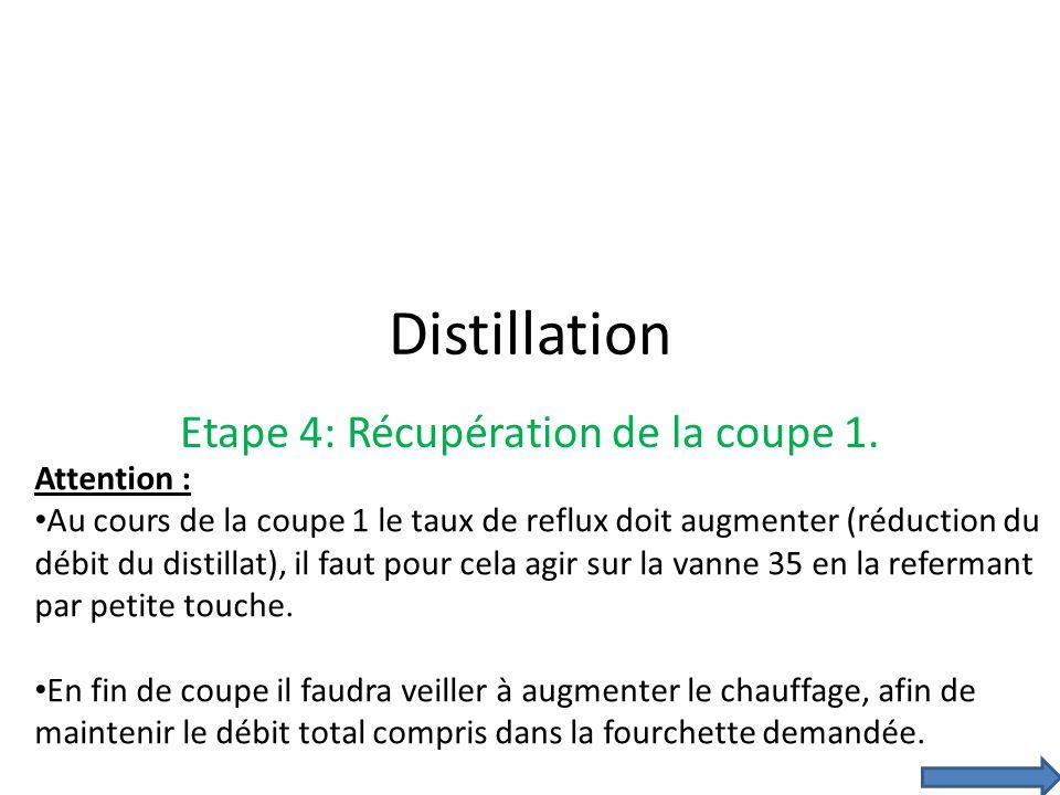 Etape 4: Récupération de la coupe 1.
