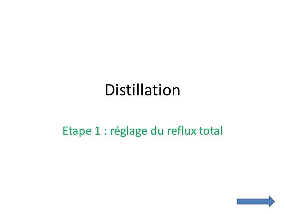 Etape 1 : réglage du reflux total