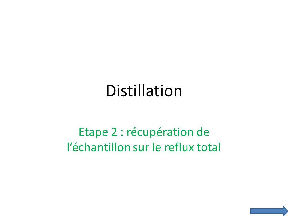 Etape 2 : récupération de l'échantillon sur le reflux total