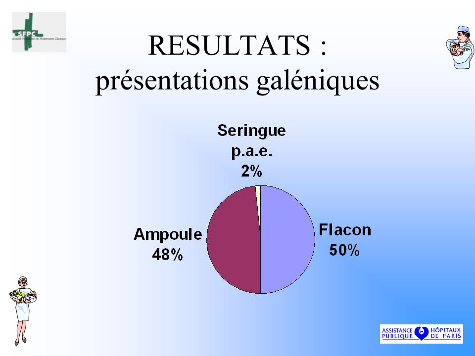 RESULTATS : présentations galéniques