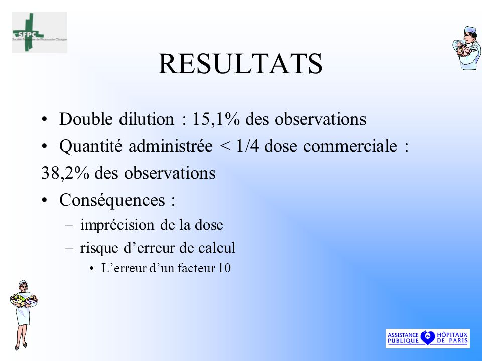RESULTATS Double dilution : 15,1% des observations