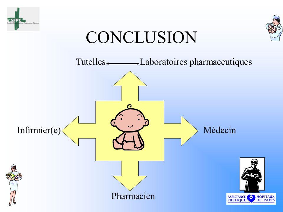 CONCLUSION Tutelles Laboratoires pharmaceutiques Infirmier(e) Médecin