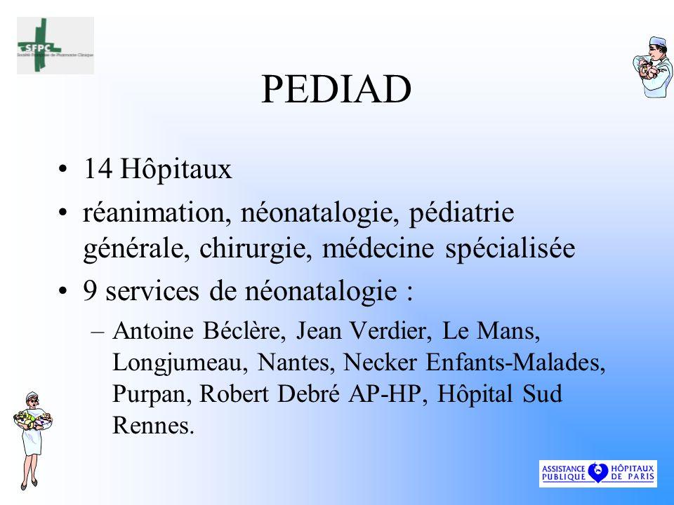 PEDIAD 14 Hôpitaux. réanimation, néonatalogie, pédiatrie générale, chirurgie, médecine spécialisée.